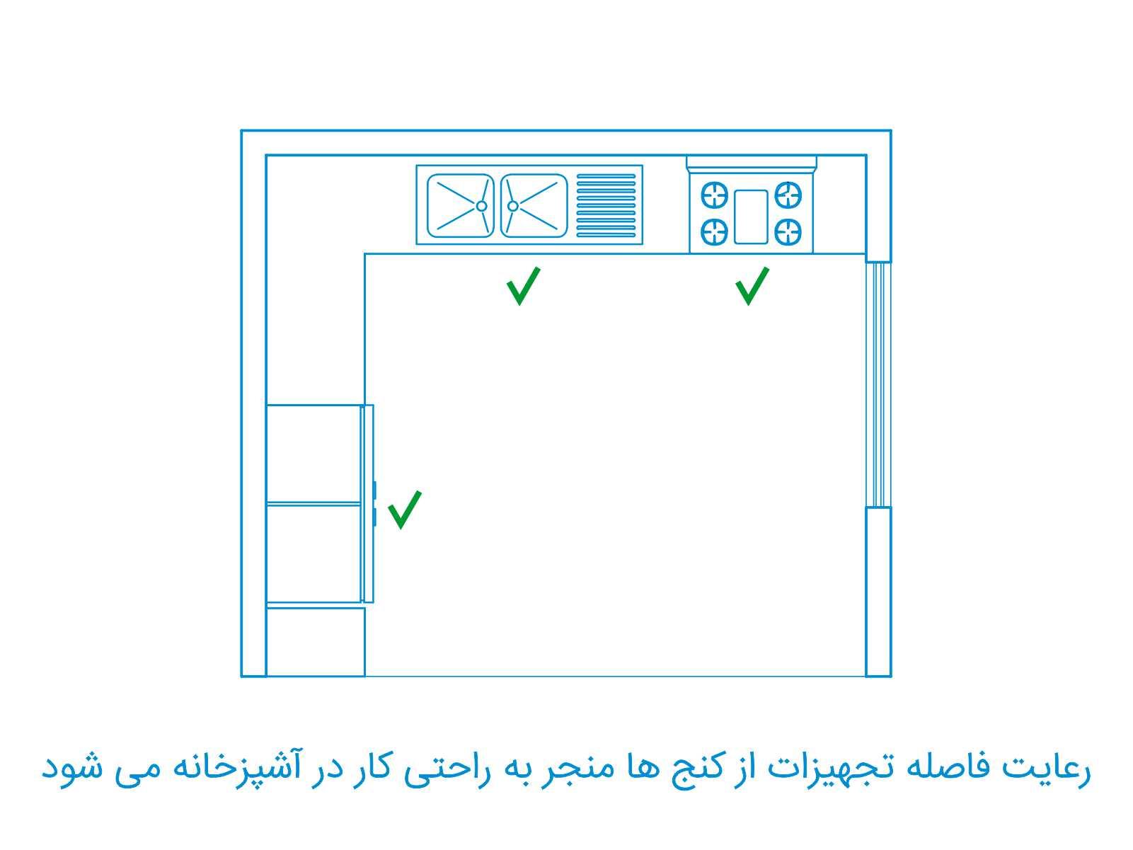 فاصله عناصر آشپزخانه از کنج ها